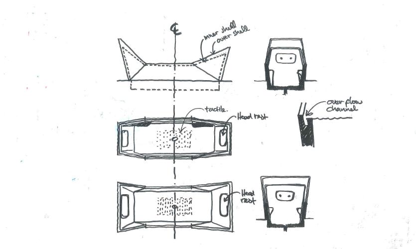 Sampan drawings inspiration design process